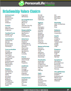 Relationship Magic Clusters