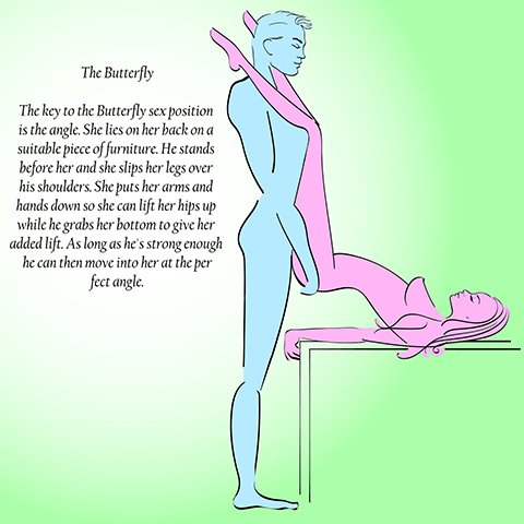 What is butterfly sex position