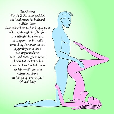 G force sex position