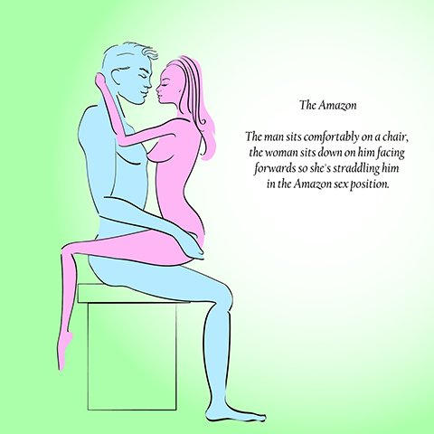 The waterfall sex position