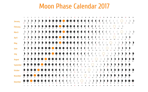 Moon Phase Calendar 2017 510x320