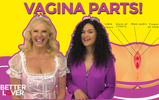 Vagina Parts: Lady Bits Give Up Their Secrets (VIDEO)