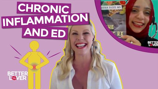 https://personallifemedia.com/wp-content/uploads/2018/11/Chronic-Inflammation-and-ED-1.jpg