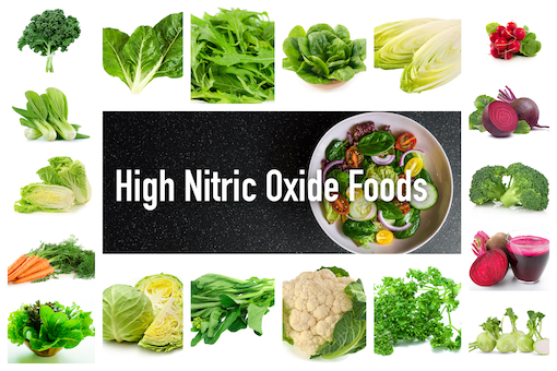 https://personallifemedia.com/wp-content/uploads/2020/03/High-Nitric-Oxide-Foods.png
